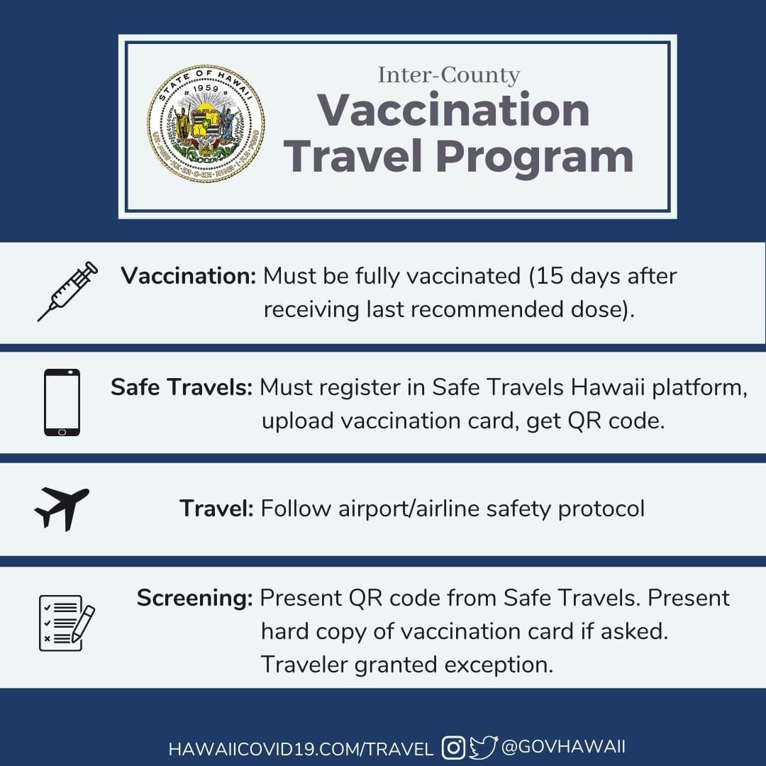 COVID 12 Novel Coronavirus   Hawaii Tourism Authority